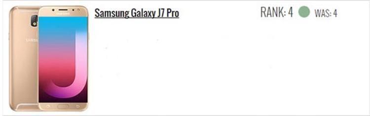Samsung Galaxy J7 Pro giữ vị trí thứ 4, giữ nguyên hạng.