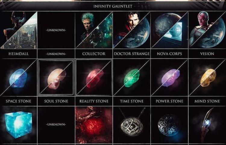 Thor: Ragnarok và giả thuyết thú vị về sự xuất hiện của hòn đá vô cực