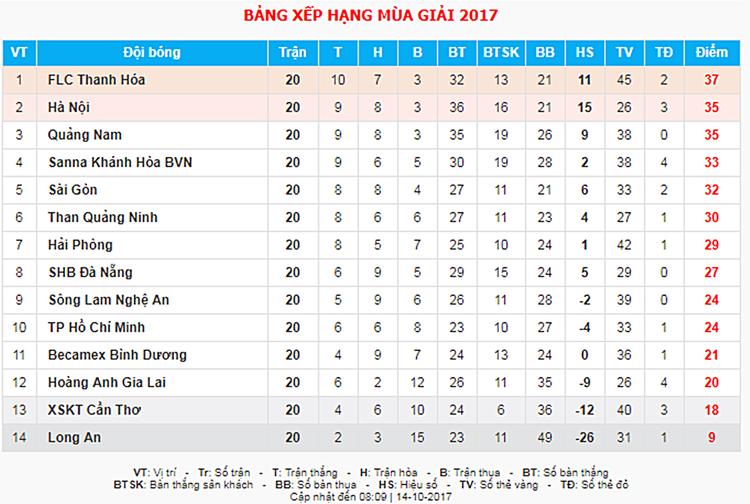 Sau Công Vinh, CĐV SLNA  tri ân Ronaldo Việt Nam trong ngày đại chiến HAGL
