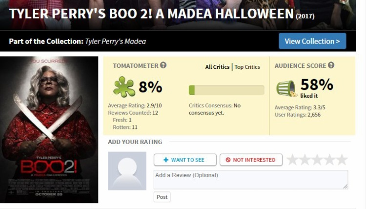 8% trên Rotten Tomatoes.