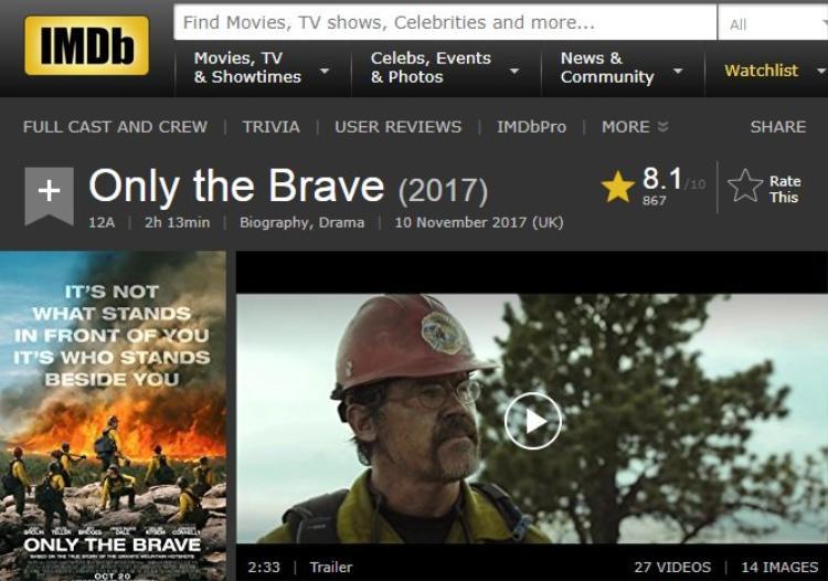 8,1 điểm IMDb.