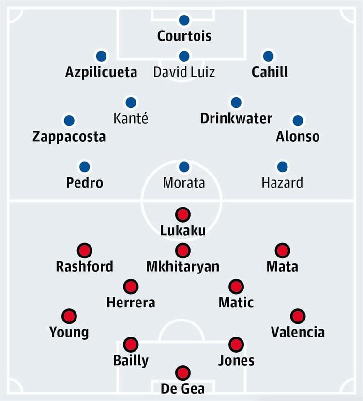 Trở lại Stamford Bridge, Mourinho khó thua lần thứ 3 liên tiếp