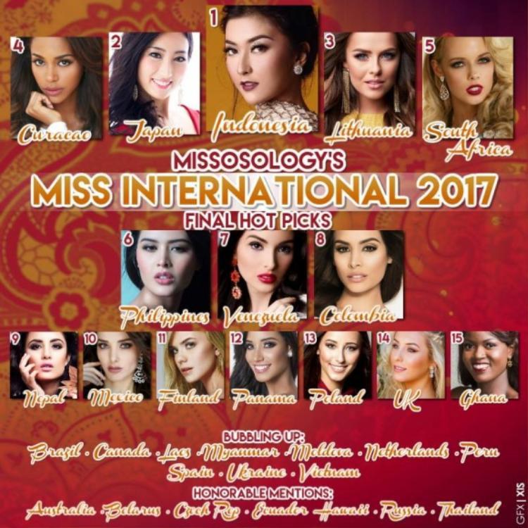 Các chuyên trang sắc đẹp hàng đầu đồng loạt dự đoán Thùy Dung trắng tay ở Miss International 2017