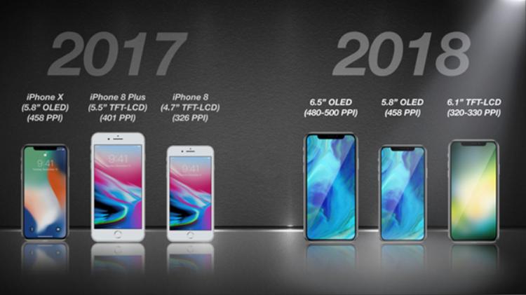 Apple có thể ra mắt ba mấu mãu iPhone mới vào năm sau.