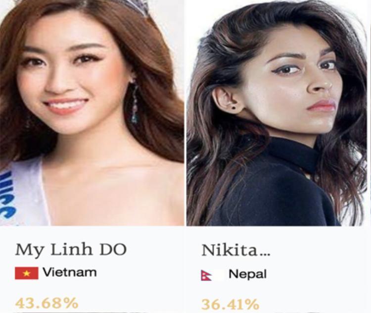 Đỗ Mỹ Linh đang dẫn đầu bình chọn tại Miss World 2017.