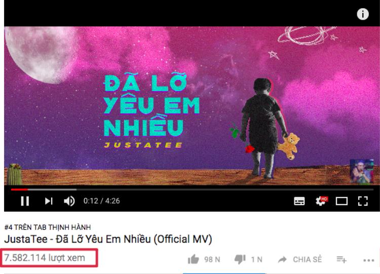 Sau ít ngày lên sóng, MV cũng đã cán mốc 7 triệu lượt xem cũng như đứng thứ hạng cao top thịnh hành của Youtube.