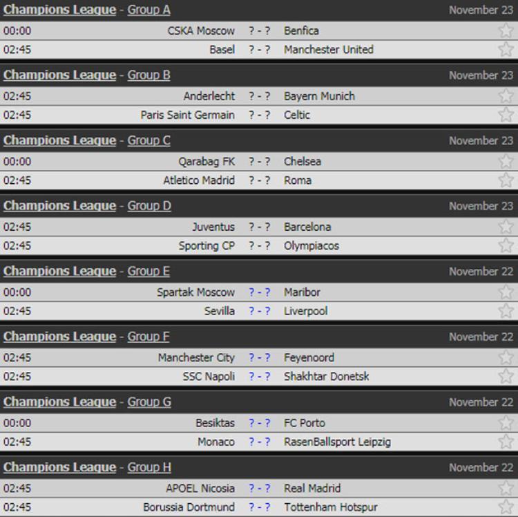 Lịch thi đấu lượt trận thứ 5 vòng bảng Champions League.