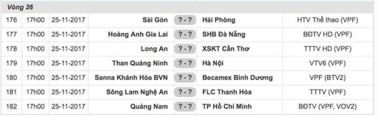 V.League 2017 hạ màn: Nửa cái bánh mì và cú áp phe mang tên Tương lai bóng đá Việt
