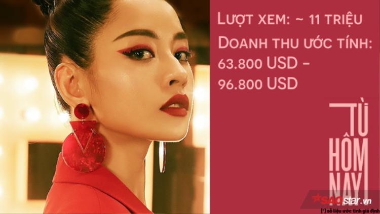 Loạt MV gây bão của Chi Pu mang về cho cô bao nhiêu tiền?