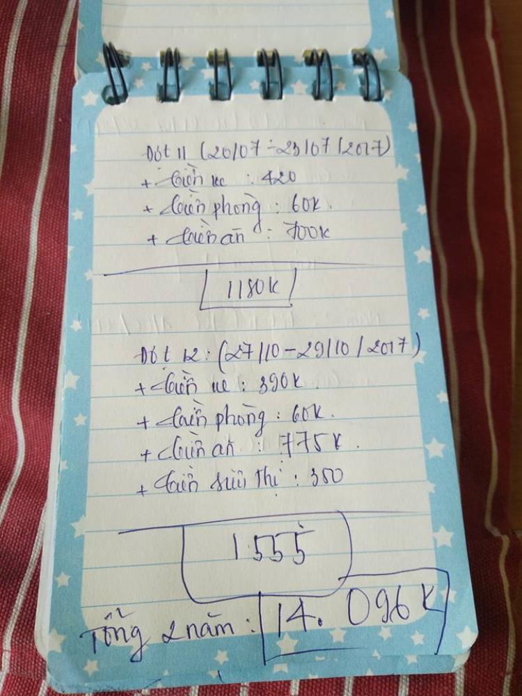 Tổng số tiền thăm người yêu trong 2 năm. Ảnh: NVCC