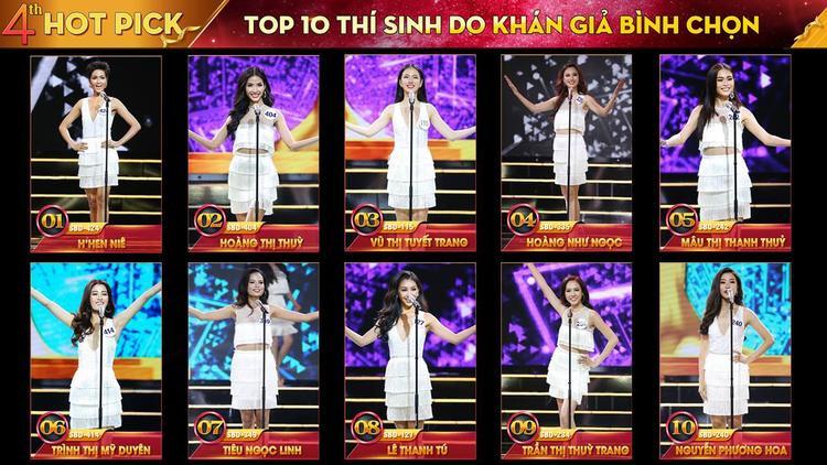 HOT PICKS 4: Top 10 thí sinh được khán giả kỳ vọng giành vương miện HHHV Việt Nam 2017