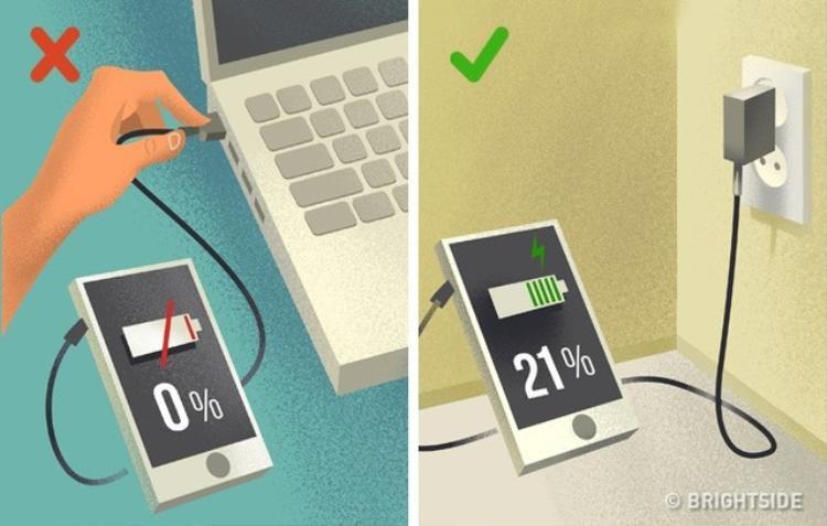 Nếu không muốn đem vứt smartphone sớm, đừng mắc 5 sai lầm ngớ ngẩn này