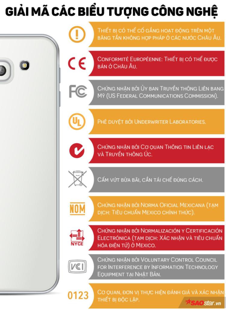 Đây là những biểu tượng smartphone nào cũng có nhưng hiếm người biết ý nghĩa của chúng