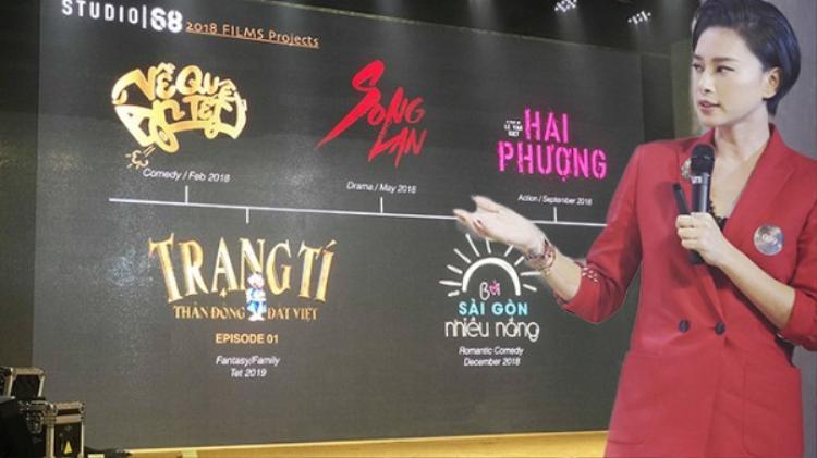Ngô Thanh Vân và tham vọng tạo dựng Vũ trụ điện ảnh cổ tích Việt Nam