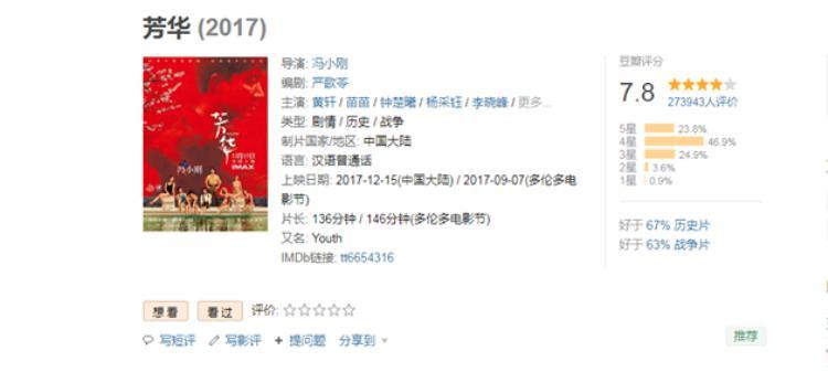 """""""Phương Hoa"""" nhận được rất nhiều đánh giá 4 sao cùng với phản hồi vô cùng tốt từ khán giả."""