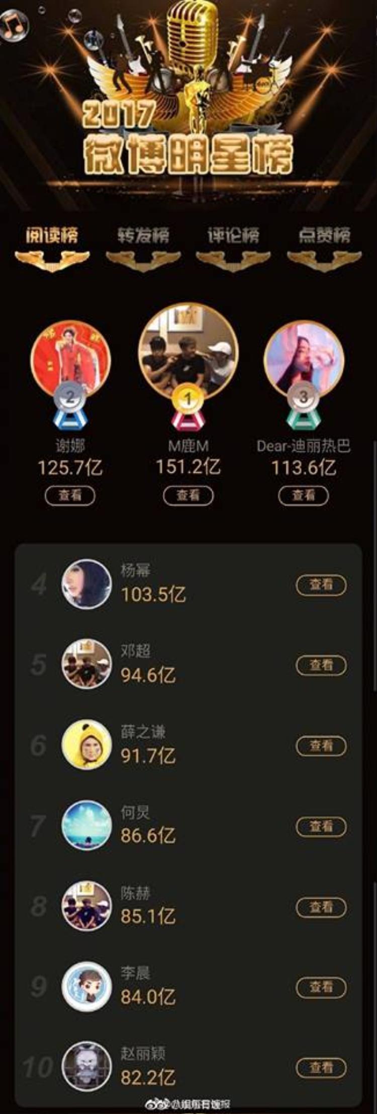Lộc Hàm  Ông hoàng trên mạng xã hội Trung Quốc