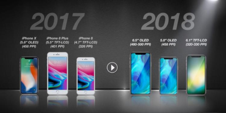 Ba chiếc iPhone Apple được kì vọng sẽ ra mắt vào năm 2018.