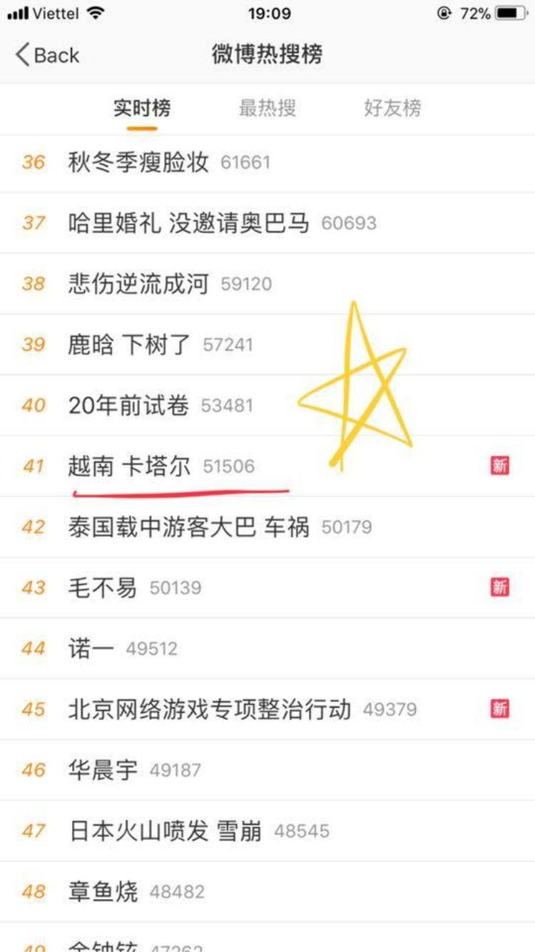 Từ khoá được tìm kiếm nhiều nhất trên Weibo.