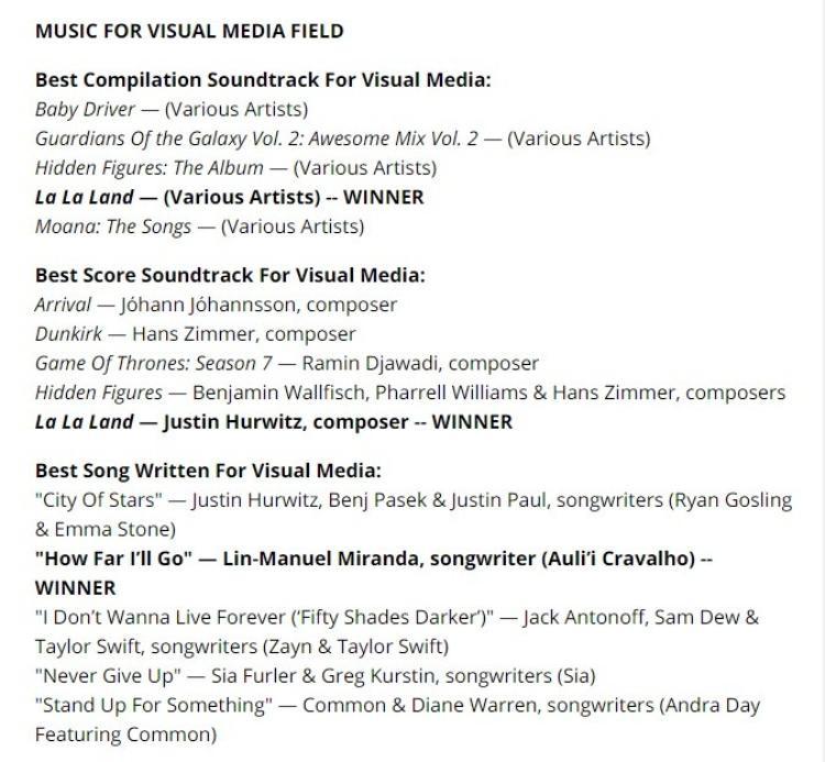 Trang Billboard thông báo về số giải thưởng mà bộ phim La La Land đạt được ở mùa giải Grammy năm nay.