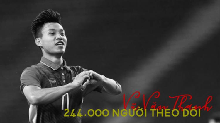 Dùng Instagram từ giữa năm 2014 nhưng đến nay thì Vũ Văn Thanh (vanthanh_17) mới chỉ đăng 37 ảnh. Anh chàng này xứng đáng là người lười dùng Instagram nhất U23 Việt Nam.