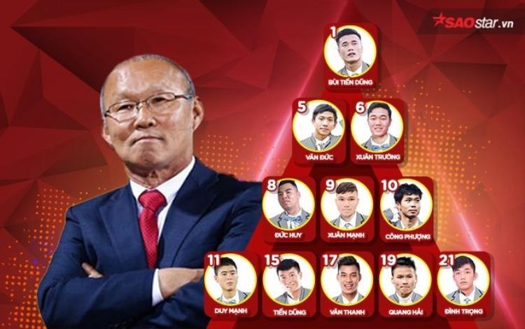 Đội hình U23 Việt Nam ra sân trong trận chung kết.