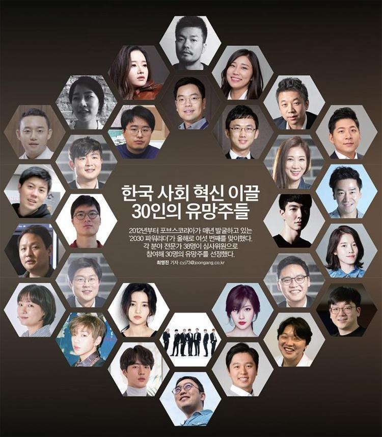 Kang Daniel lá cá nhân nhỏ tuổi nhất và Jungkook là nhân vật nhỏ tuổi nhất với tư cách thành viên BTS có mặt trong danh sách của Forbes Hàn Quốc.