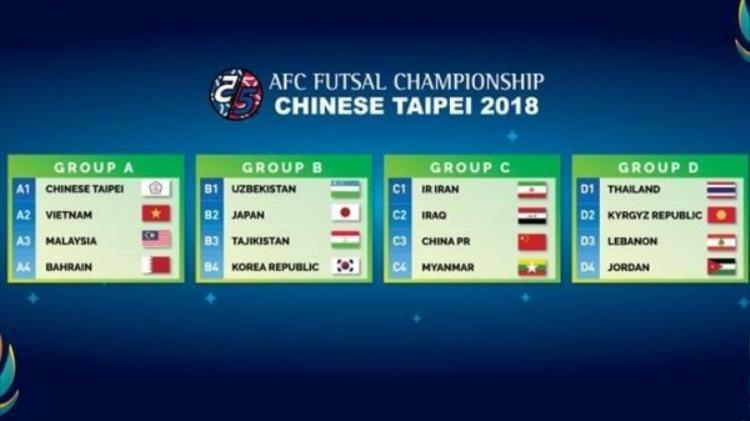 Các bảng đấu tại VCK futsal châu Á 2018.