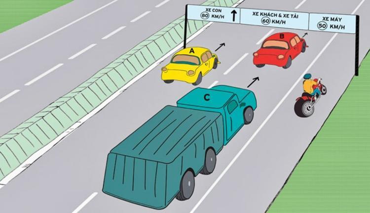 Những lưu ý để đi xe an toàn trong ngày Tết