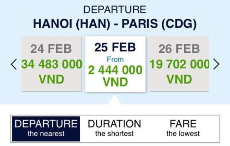Giá vé rẻ gấp 10 lần bình thường của Air France xuất hiện ngày 13/2. Ảnh: Air France.
