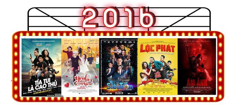 Những thăng trầm của doanh thu phim Việt chiếu Tết trong 11 năm qua (2008  2018)