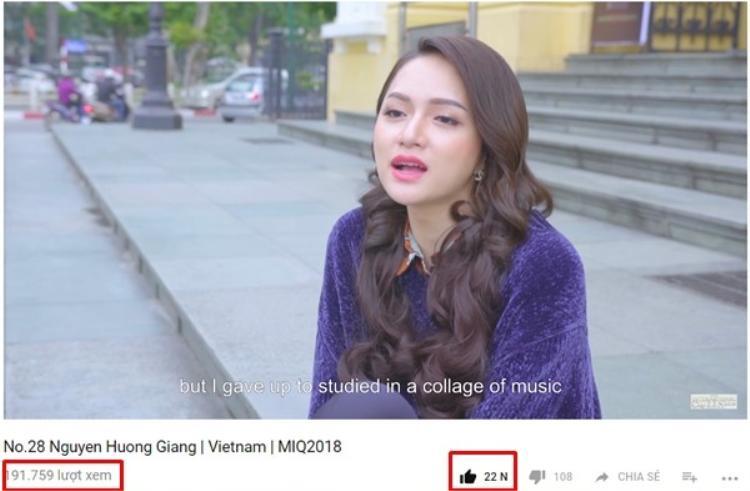 Hương Giang đang dẫn đầu với hơn 22.000 lượt like cho clip giới thiệu.