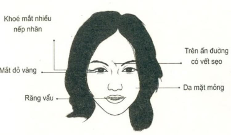 Nhân tướng học: Những đặc điểm xấu trên gương mặt phụ nữ