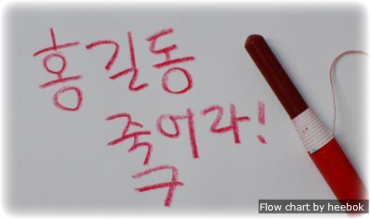 Viết tên bằng mực đỏ là điều cấm kị tại Hàn Quốc. Ảnh: Wikimedia