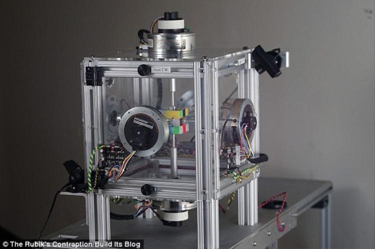 PlayStation Eye là một máy ảnh được trang bị tầm nhìn máy tính và nhận dạng cử chỉ, cho phép nó nhanh chóng xử lý các bức ảnh thông qua máy ảnh. Ảnh: Daily Mail