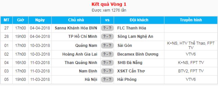Hai trận đấu có sự góp mặt của SLNA và Thanh Hóa dời sang tháng 4 vì bận thi đấu AFC Cup.
