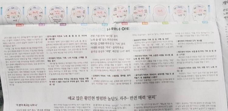 Đăng tải vấn đề Mindmap của 10 thành viên và không có của Kuanlin. Khi được hỏi thì bảo cậu ấy không viết gì vì chưa giỏi tiếng Hàn, trong khi nam thần tượng từng nhiều lần viết thư gửi cho fan bằng chính ngôn ngữ đấy.