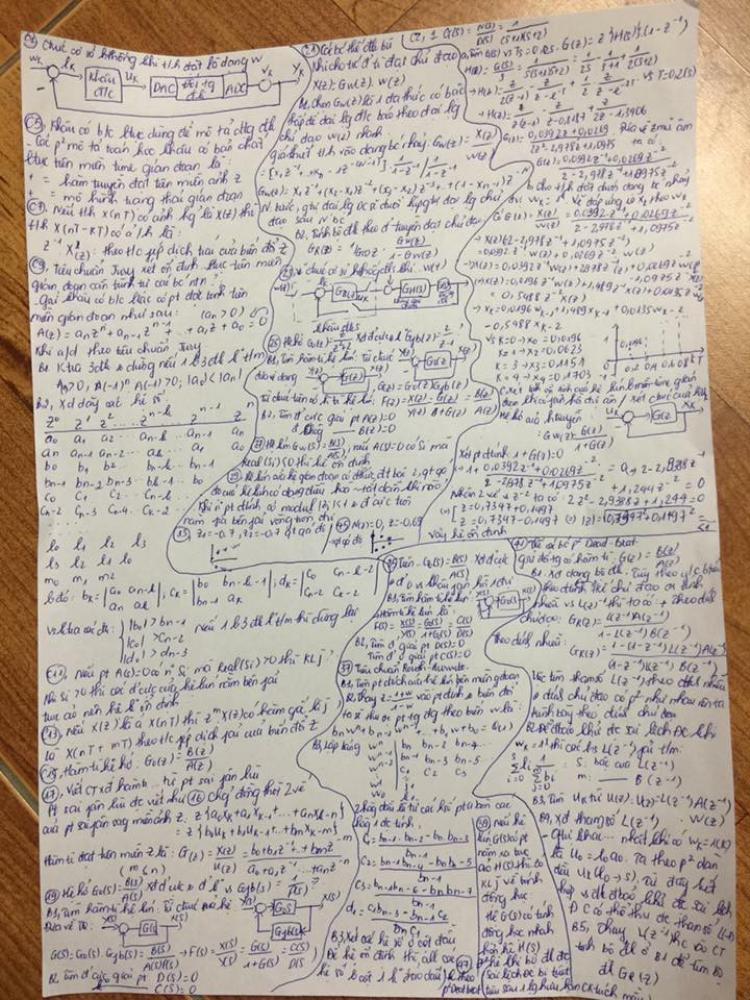 Kiến thức tất cả gói gọn trong 1 tờ giấy, thật vi diệu!