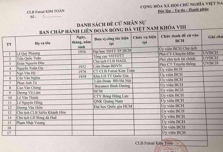 Danh sách đề cử có bầu Đức của CLB Futsal Kim Toàn.