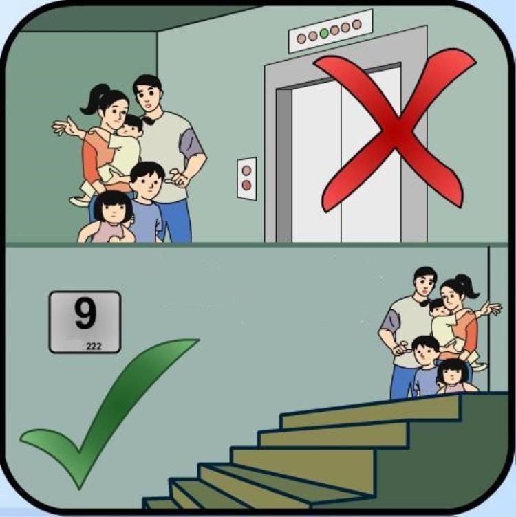 Tuyệt đối không sử dụng thang máy khi có cháy