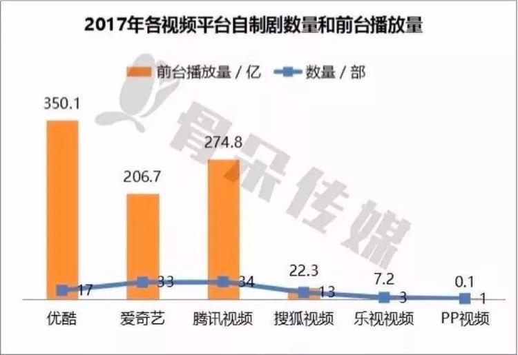 Doanh thu TVB tụt giảm đến mức đáng báo động nên đành bất đắc dĩ hợp tác với Trung Quốc?