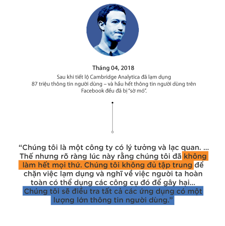 Hành trình '14 năm, trăm lời xin lỗi' của ông chủ Facebook Mark Zuckerberg