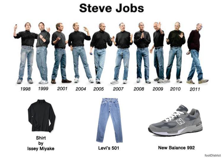 Nhân viên Apple không muốn mặc đồng phục nhưng Steve Jobs thì đã tạo ra một bộ đồng phục cho riêng mình.