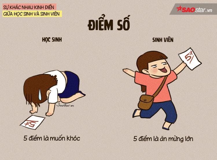 Là sinh viên, bạn sẽ thấy quý điểm 5 lắm lắm bởi điểm 5 chính là tấm thẻ để bạn thi qua môn.