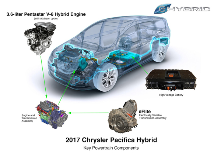 10 mẫu xe có động cơ ấn tượng nhất năm 2018