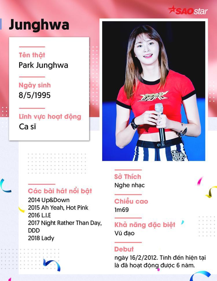 Junghwa tuổi 23: Từ thực tập sinh bị đuổi khỏi JYP đến main dancer của EXID