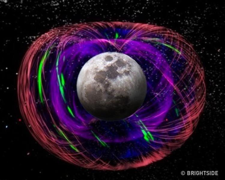 Hiện tượng này hay còn gọi là động trăng và đây không phải là một giả tượng khoa học. Tuy nhiên, hiện tượng này không xảy ra thường xuyên như trên Trái Đất mà xuất hiện sâu và gần với lõi của mặt trăng. Các nhà khoa học tin rằng điều này là do lực hấp dẫn của Mặt Trời và Trái Đất.