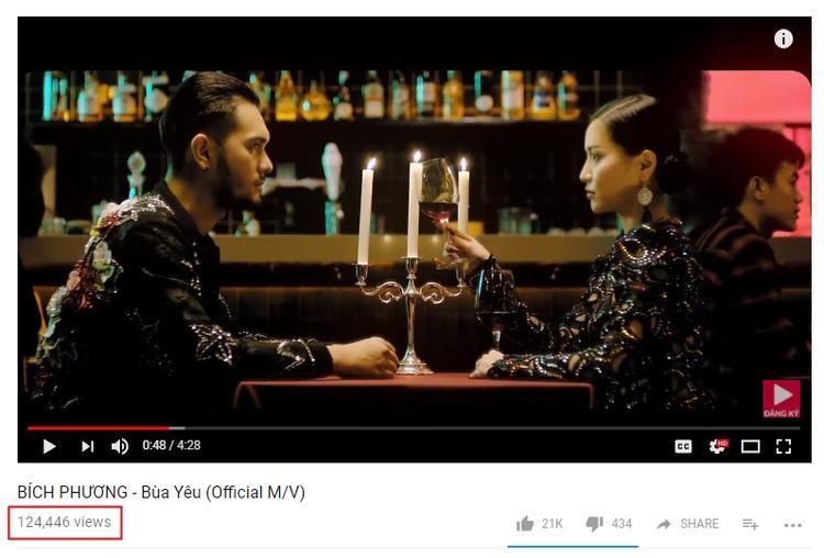 Bùa yêu của Bích Phương cũng đạt con số đáng khích lệ với hơn 124.000 view và hơn 21.000 like sau 20 phút. Cũng giống Sơn Tùng, MV này đang tạm dừng cập nhật view.