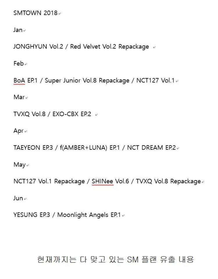 Tin đồn này có vẻ khá chính xác nếu so với lịch trình của các nhóm nhạc nhà SM trong năm 2018 từ đầu năm đến nay.