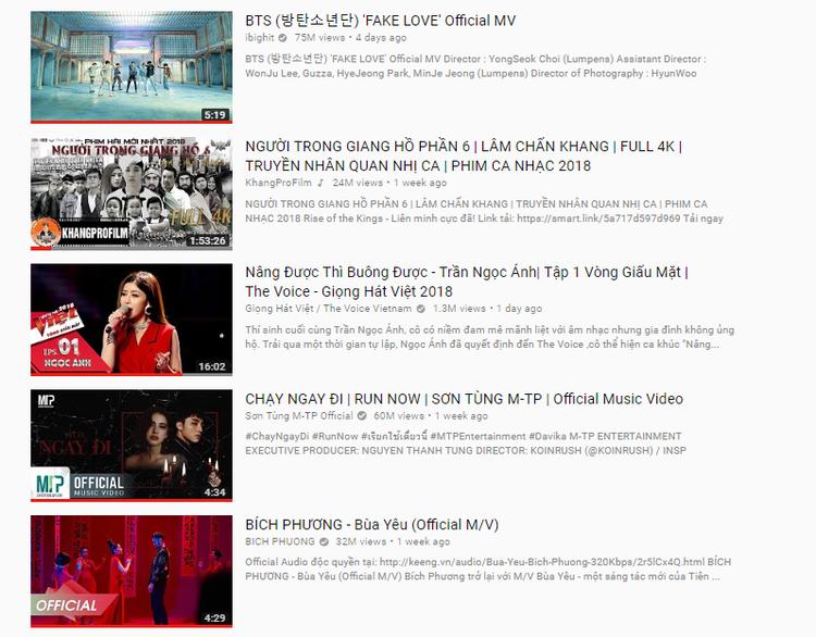 Ngọc Ánh  team Noo Phước Thịnh nhanh chóng vượt mặt Sơn Tùng M-TP trên top trending Youtube