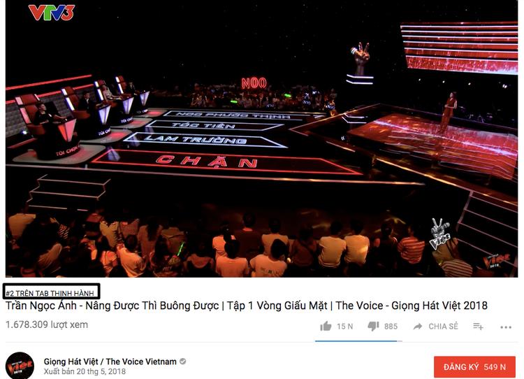 Không mất quá nhiều thời gian để clip chiếm vị trí thứ 2 Top Trending YouTube.